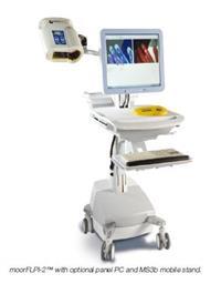moorFLPI变焦激光散斑血流成像系统