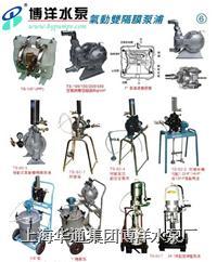 气动双隔膜泵 LQBY