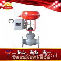 氣動單座薄膜調節閥 ZXP