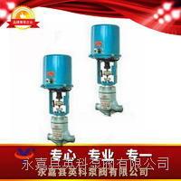 鍋爐給水調節閥 HT47HHF47T47