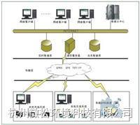 环境信息化系统