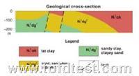 电磁法,地震专业解释软件 电磁法,地震专业解释软件