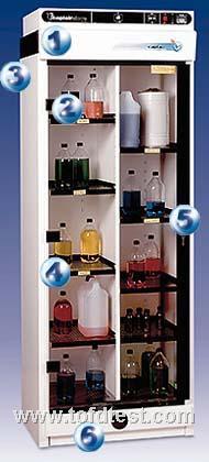 净气型储药柜AVP 804  净气型储药柜AVP 804