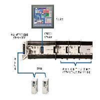 欧姆龙微型PLC: