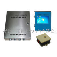 TE-KGGPD-202开关柜局部放电在线监测系统