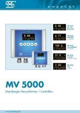 在线PH计 MV5010