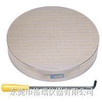强力圆形永磁夹盘 RMC系列