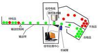 3L001在线式颜色检测系统 3L001