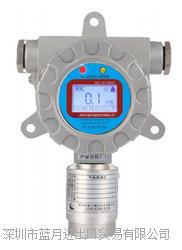 VOCs 浓度检测变送器