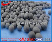 甲烷化催化剂    甲烷化催化剂
