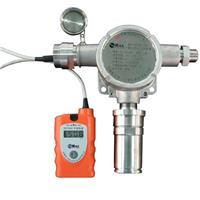 在线硫化氢监测仪SP-4104 SP-4104
