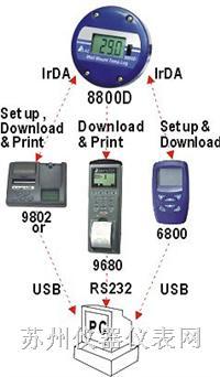 无线传输温度计AZ8800D AZ8800D