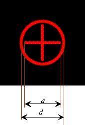 标准化衍射光学元件