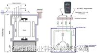 絕緣電阻測試儀ISO AERO ISO AERO