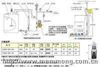 計量泵系統附件 計量泵系統附件