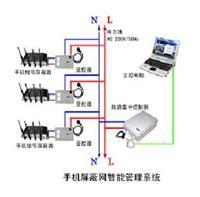 ATE手机屏蔽网智能管理系统
