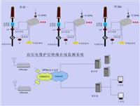高压电缆在线监测系统 WBXT3000