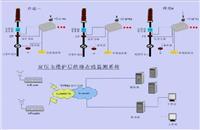 SF6微水密度监测系统 WBXT3000