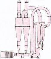 煤粉专用气流干燥机