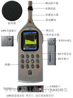 寧波聲級計AWA6228+ AWA6228+