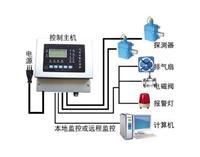 分线制一氧化碳气体报警器 DN-K1000-2