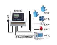氟化氢气体报警器 DN-K1000-2