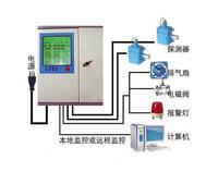 总线制一氧化碳气体报警器 DN-K2000
