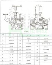 滑阀式真空泵