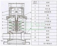 不锈钢多级泵