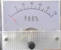 85C1型开度表 85C1