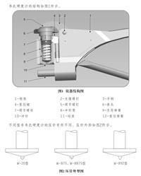 W-20b铝合金韦氏硬度计