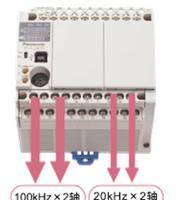 进口日本松下可编程控制器产品说明 AFP7CPS41E