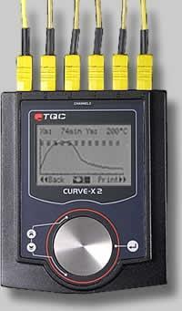TQC 爐溫跟蹤儀  Curve-X-2