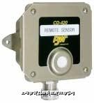 CD-420有毒气体变送器 CD-420