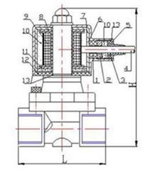 OSA5410,OSA5415,OSA5420,OSA5425,OSA5432,OSA5440,OSA潜水喷泉电磁阀 OSA5410,OSA5415,OSA5420,OSA5425,OSA5432,OSA5440,OS