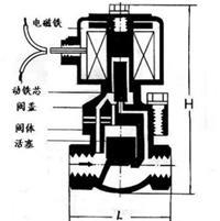 TDF-DZY-15,TDF-DZY-20,TDF-DZY-25,TDF-DZY-32,TDF-DZY-40,低中压电磁阀 TDF-DZY-15,TDF-DZY-20,TDF-DZY-25,TDF-DZY-32,TDF-DZ