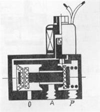 ZCF-23-1.5,ZCF-23-2,ZCF-23-3,ZCF-23-5,ZCF-23-6,ZCF-23-8,两位三通电磁阀 ZCF-23-1.5,ZCF-23-2,ZCF-23-3,ZCF-23-5,ZCF-23-6,ZCF