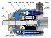 MA10V,变量柱塞泵 MA10V,变量柱塞泵