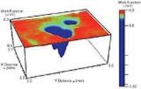扫描探针电化学工作站-电化学显微镜、卡尔文扫描探针、扫描振动电极和微区电化学阻抗测试与分析系统