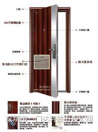 深圳防盗门  1021/1221/1521