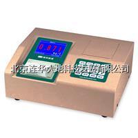 重金属单参数铜测定仪