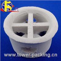 Ceramic Cascade Mini Ring