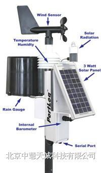 便携式气象站 温度,湿度,风速,风向 美国 型号:ZH/HOBO ZH/HOBO
