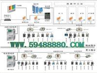 KDJ1/KJ70N  煤矿安全监控系统  型号:KDJ1/KJ70N   KDJ1/KJ70N