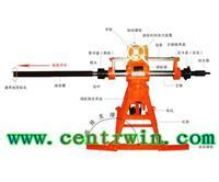DGLY-ZDK-480  液压钻机/液压探水钻/煤矿用坑道钻 150米(整套) 型号:DGLY-ZDK-480 DGLY-ZDK-480