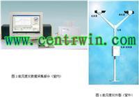MYTD-MV  见度仪(发射器+接收器+支架+控制箱+GPRS)  型号:MYTD-MV