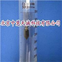 煤焦油密度计/焦油比重计(1.1-1.3mg/ml) 型号:MJY-022 MJY-022