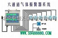 FAU01-26一氧化碳泄露报警器/一氧化碳泄漏报警仪/一氧化碳检测仪 FAU01-26