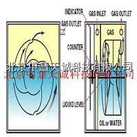 VUGYW-NK0.5A中慧湿式气体流量计 日本 VUGYW-NK0.5A