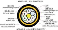 ADSS光纜 ADSS-PE-8B1